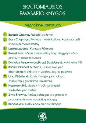 sąrašas